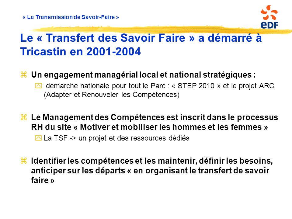 « La Transmission de Savoir-Faire » zUn engagement managérial local et national stratégiques : y démarche nationale pour tout le Parc : « STEP 2010 »