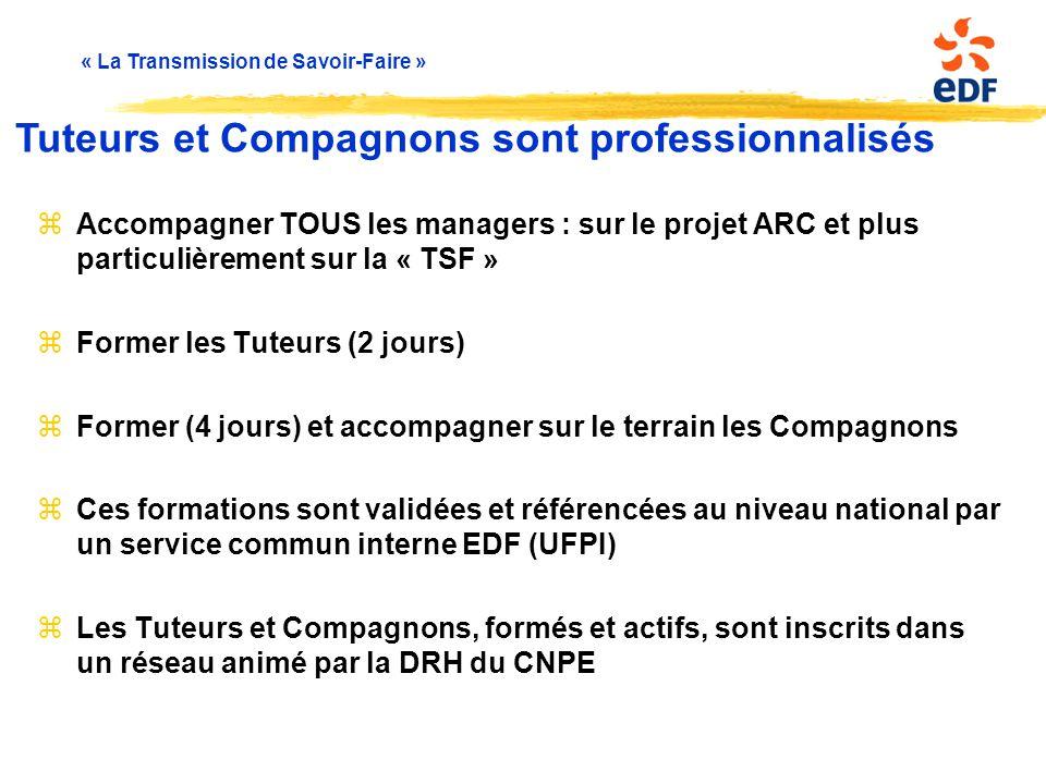 « La Transmission de Savoir-Faire » zAccompagner TOUS les managers : sur le projet ARC et plus particulièrement sur la « TSF » zFormer les Tuteurs (2