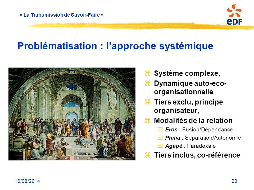 « La Transmission de Savoir-Faire » 16/08/201423 Problématisation : l'approche systémique zSystème complexe, zDynamique auto-eco- organisationnelle zT