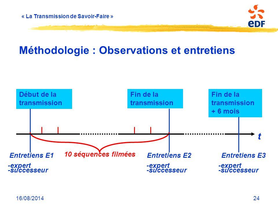 « La Transmission de Savoir-Faire » 16/08/201424 Méthodologie : Observations et entretiens Début de la transmission Fin de la transmission 10 séquence
