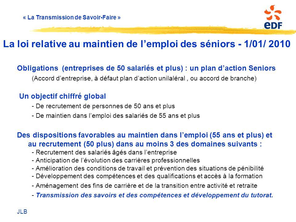 « La Transmission de Savoir-Faire » La loi relative au maintien de l'emploi des séniors - 1/01/ 2010 Obligations (entreprises de 50 salariés et plus)