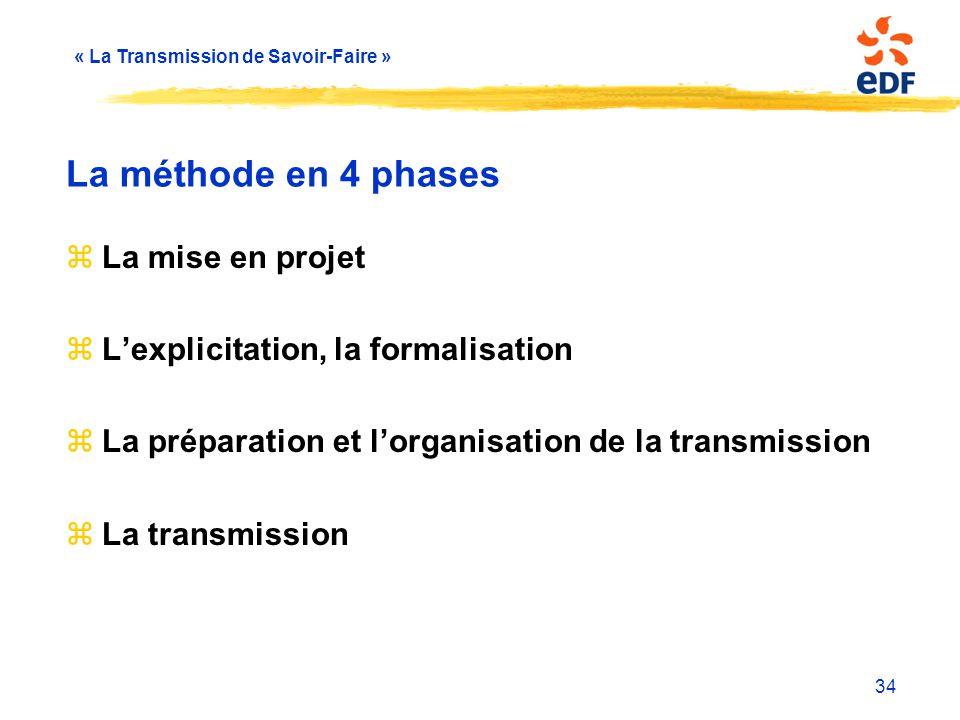 « La Transmission de Savoir-Faire » 34 La méthode en 4 phases zLa mise en projet zL'explicitation, la formalisation zLa préparation et l'organisation