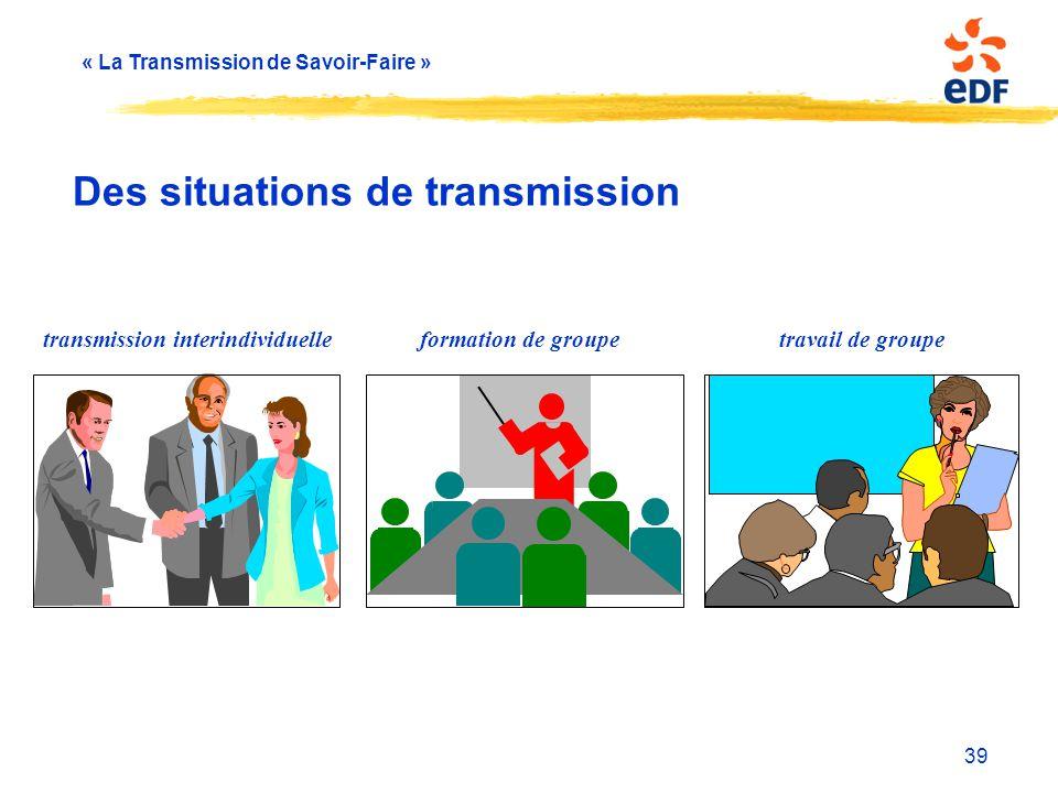 « La Transmission de Savoir-Faire » 39 Des situations de transmission transmission interindividuelleformation de groupetravail de groupe