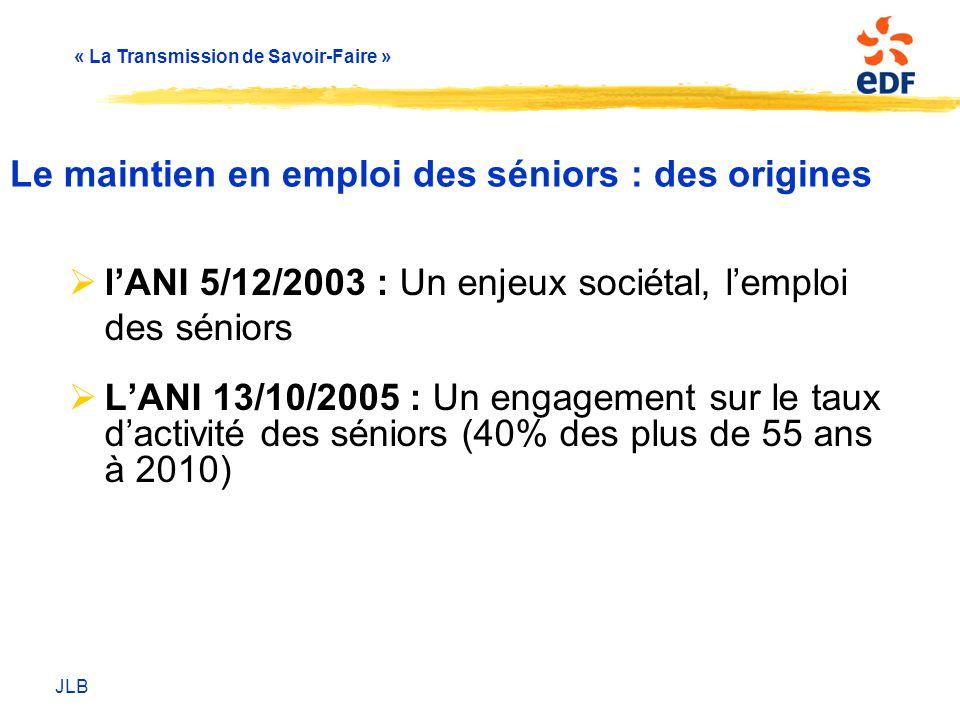« La Transmission de Savoir-Faire » Le maintien en emploi des séniors : des origines  l'ANI 5/12/2003 : Un enjeux sociétal, l'emploi des séniors  L'