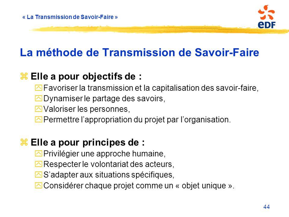 « La Transmission de Savoir-Faire » 44 La méthode de Transmission de Savoir-Faire zElle a pour objectifs de : yFavoriser la transmission et la capital