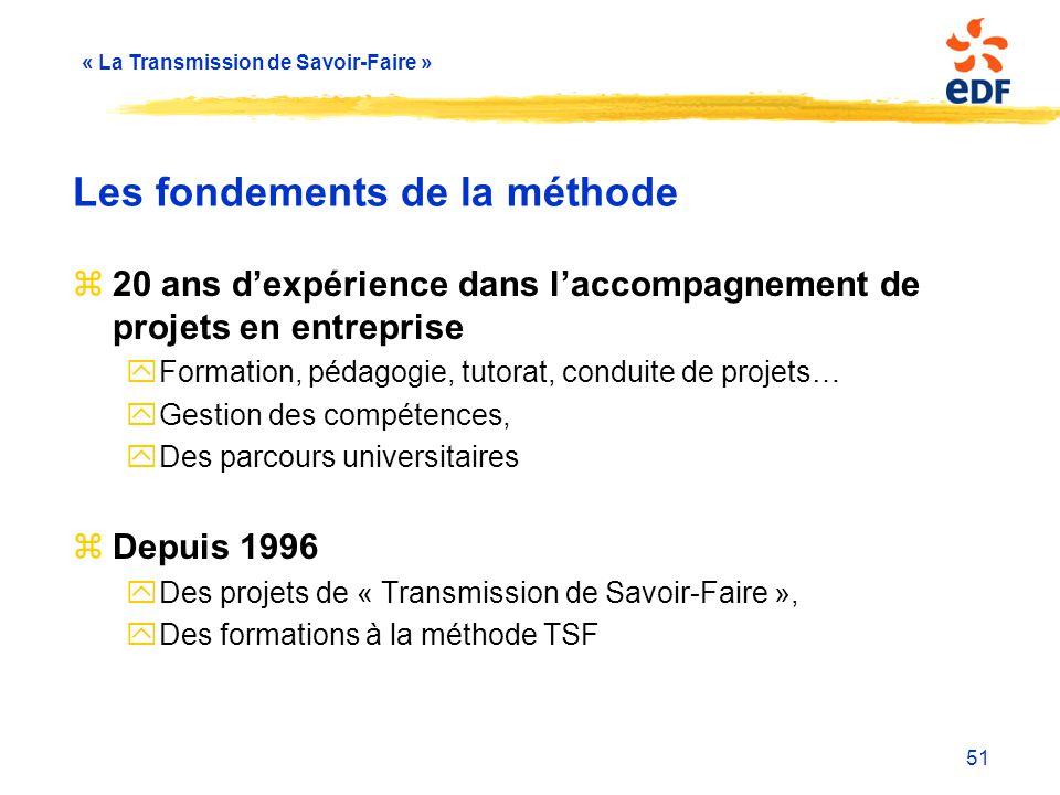 « La Transmission de Savoir-Faire » 51 Les fondements de la méthode z20 ans d'expérience dans l'accompagnement de projets en entreprise yFormation, pé