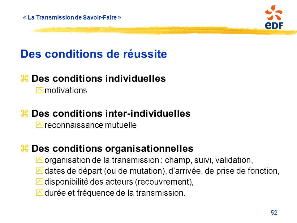 « La Transmission de Savoir-Faire » 52 Des conditions de réussite zDes conditions individuelles ymotivations zDes conditions inter-individuelles yreco
