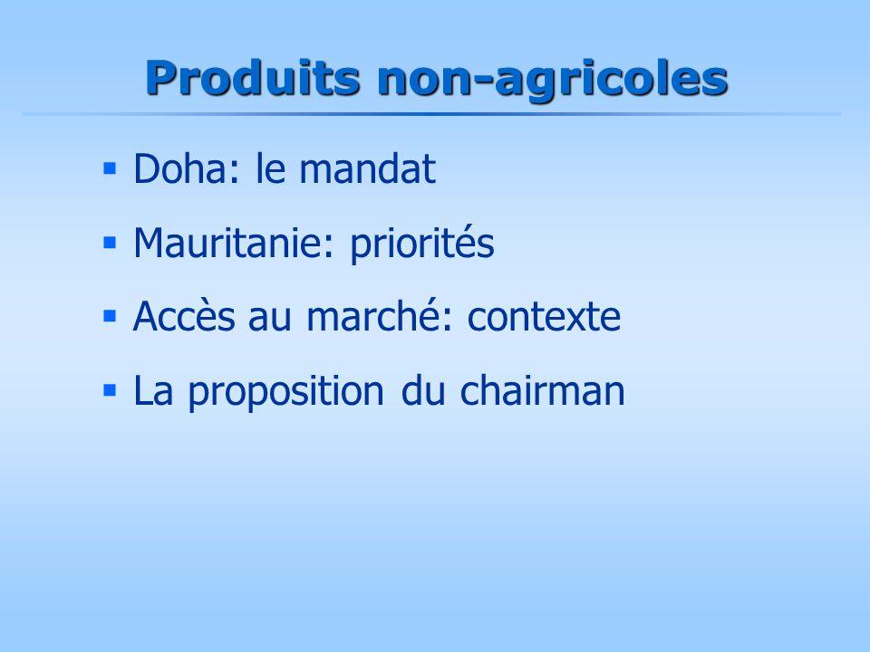 Produits non-agricoles  Doha: le mandat  Mauritanie: priorités  Accès au marché: contexte  La proposition du chairman
