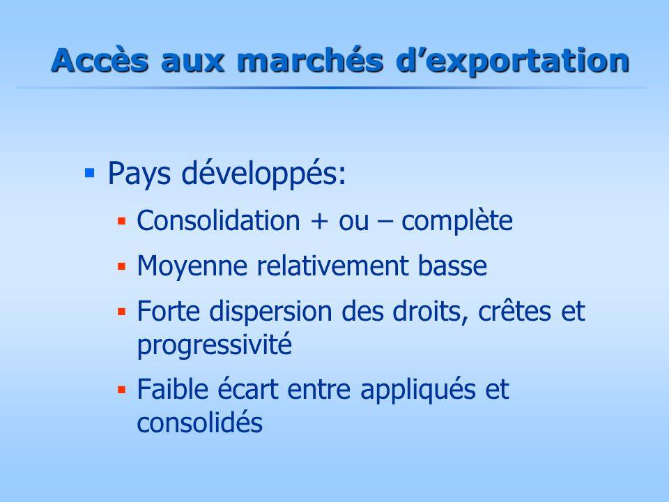 Acc è s aux march é s d ' exportation  Pays développés:  Consolidation + ou – complète  Moyenne relativement basse  Forte dispersion des droits, c