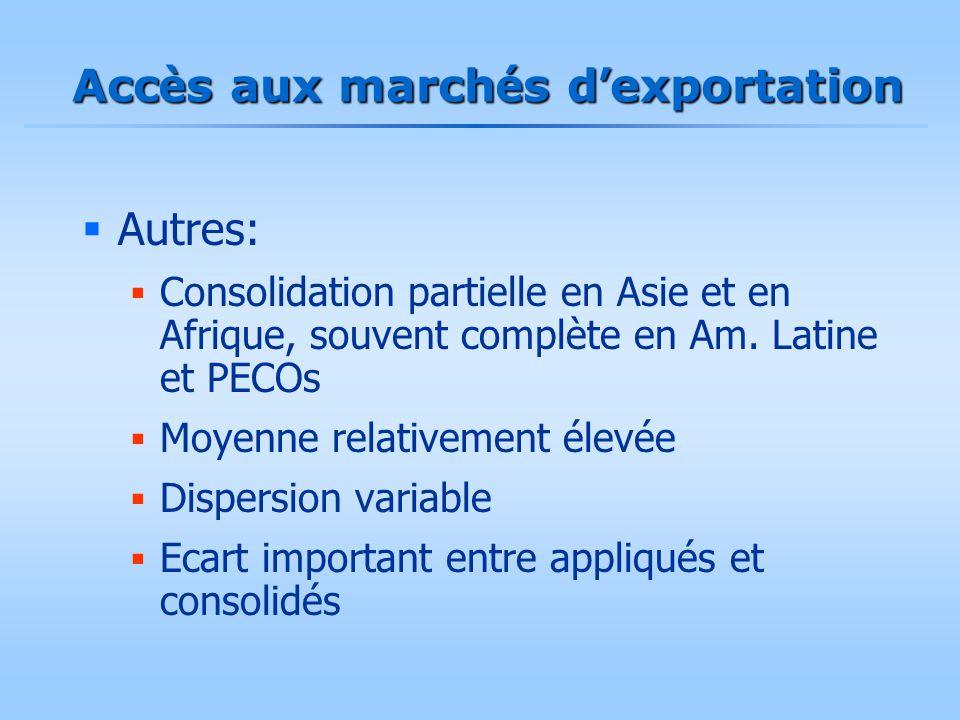 Acc è s aux march é s d ' exportation  Autres:  Consolidation partielle en Asie et en Afrique, souvent complète en Am. Latine et PECOs  Moyenne rel