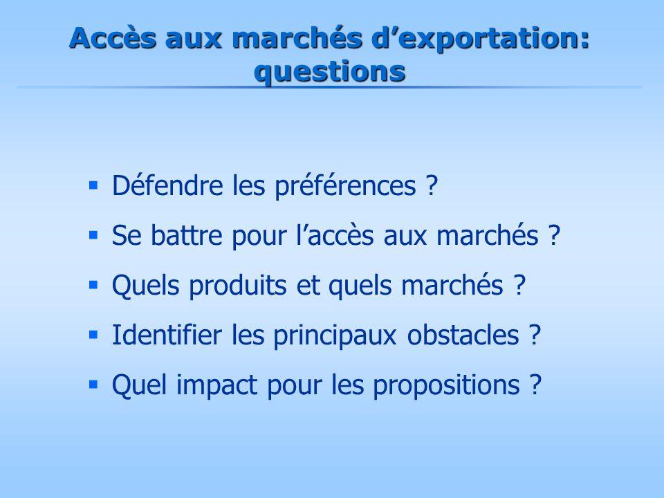 Acc è s aux march é s d ' exportation: questions  Défendre les préférences ?  Se battre pour l'accès aux marchés ?  Quels produits et quels marchés