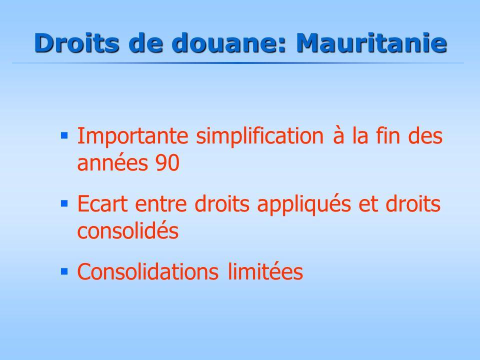 Droits de douane: Mauritanie  Importante simplification à la fin des années 90  Ecart entre droits appliqués et droits consolidés  Consolidations l