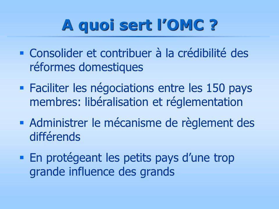 A quoi sert l'OMC ?  Consolider et contribuer à la crédibilité des réformes domestiques  Faciliter les négociations entre les 150 pays membres: libé