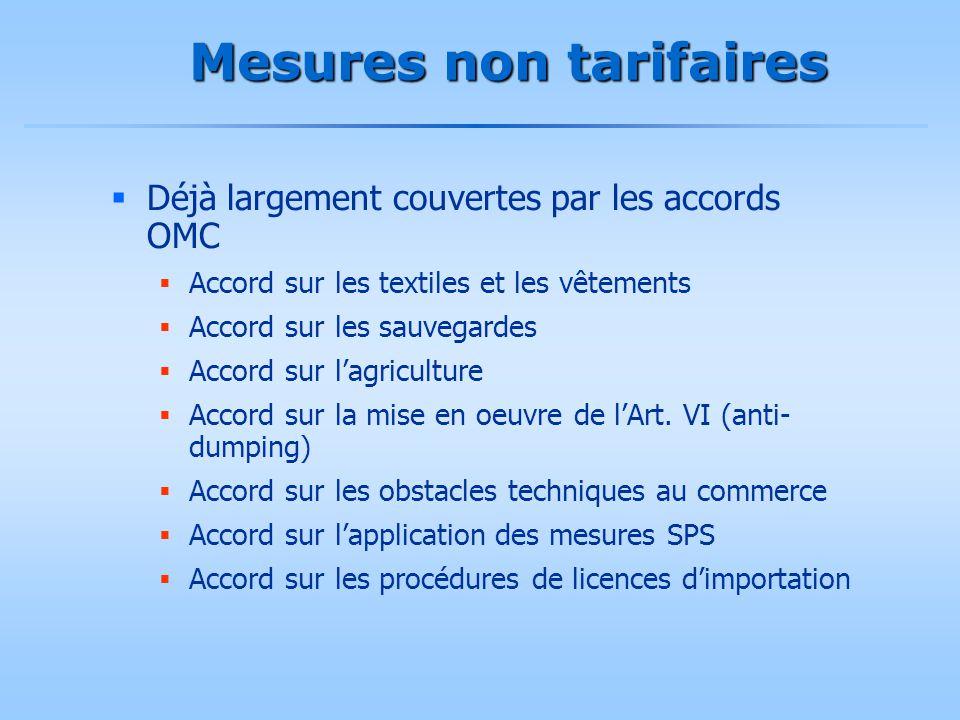 Mesures non tarifaires  Déjà largement couvertes par les accords OMC  Accord sur les textiles et les vêtements  Accord sur les sauvegardes  Accord