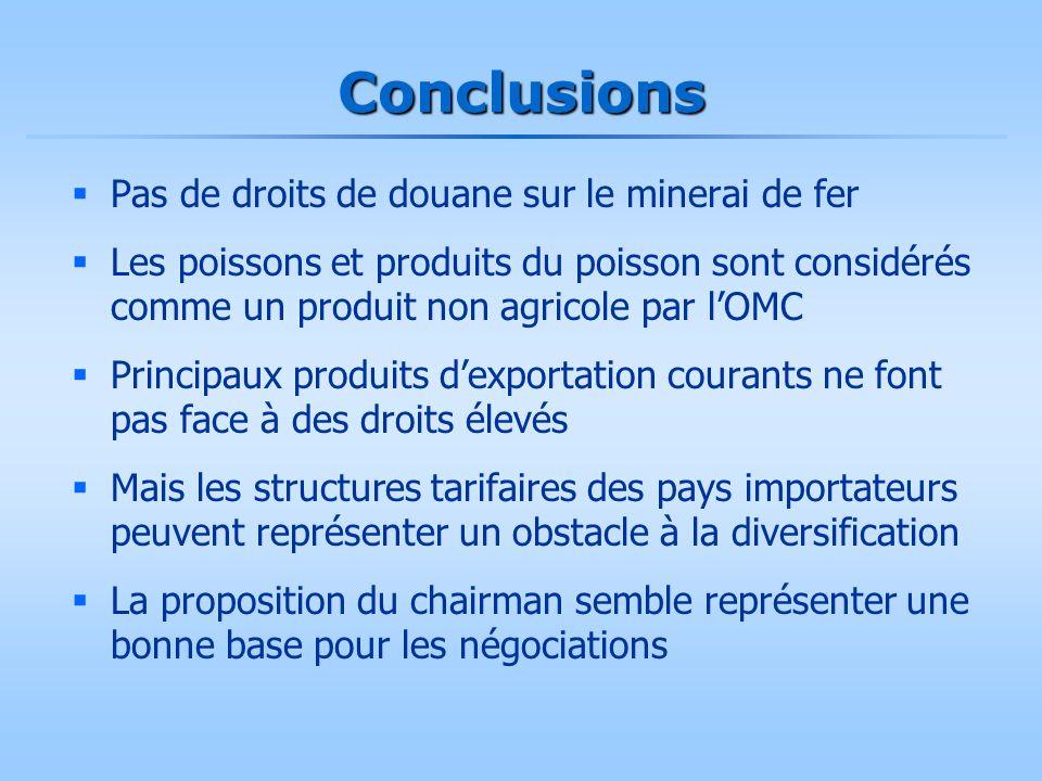 Conclusions  Pas de droits de douane sur le minerai de fer  Les poissons et produits du poisson sont considérés comme un produit non agricole par l'