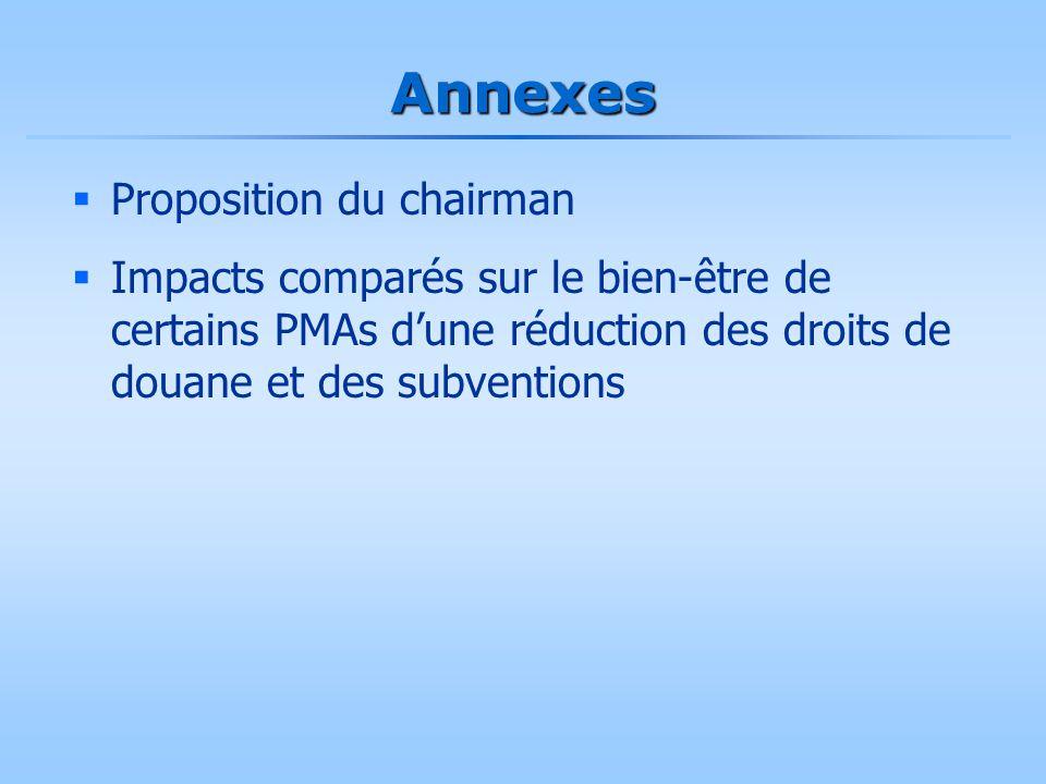 Annexes  Proposition du chairman  Impacts comparés sur le bien-être de certains PMAs d'une réduction des droits de douane et des subventions