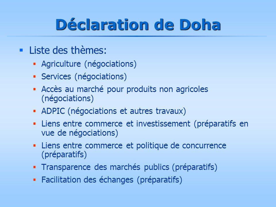 Déclaration de Doha  Liste des thèmes (suite):  Mesures anti-dumping (négociations)  Subventions (négociations)  Accords commerciaux régionaux (négociations)  Règlement des différends (négociations)  Commerce et environnement (négociations et autres travaux  Commerce électronique (travaux du Conseil Général)  Petites économies (travaux du Conseil Général)  Coopération technique et renforcement des capacités (travaux du Conseil Général et du Secrétariat)