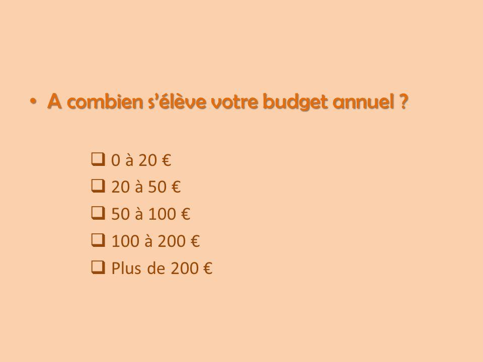 A combien s'élève votre budget annuel ? A combien s'élève votre budget annuel ?  0 à 20 €  20 à 50 €  50 à 100 €  100 à 200 €  Plus de 200 €