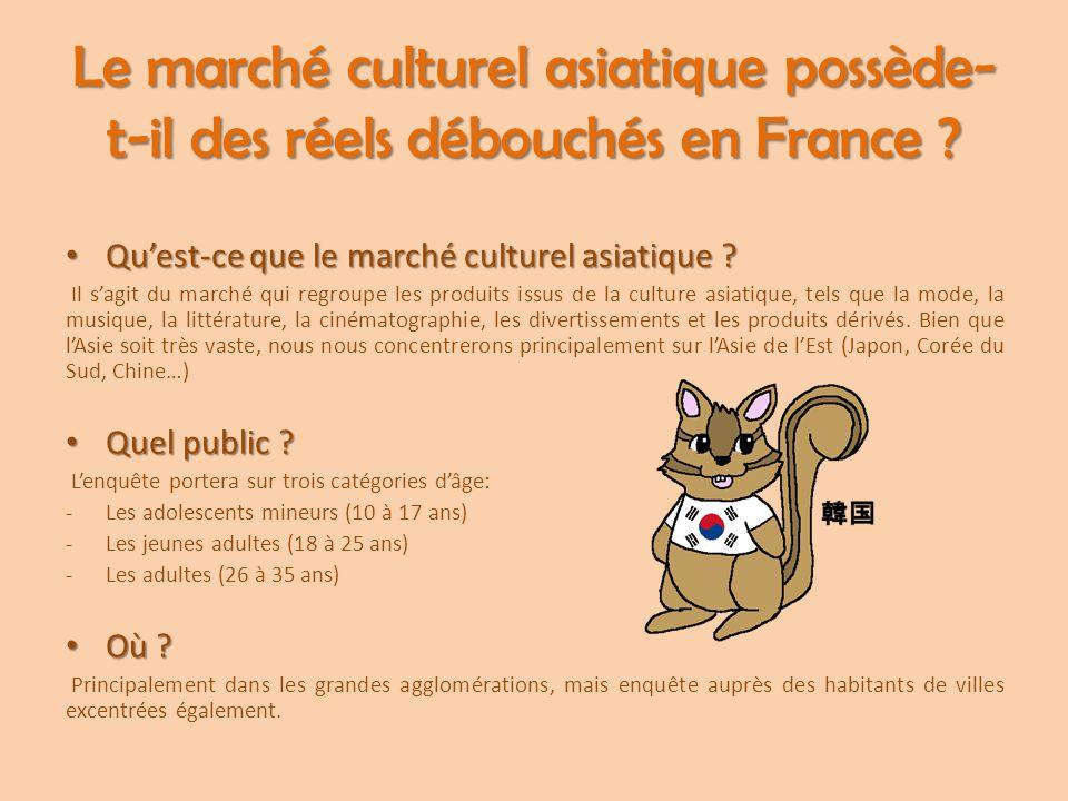 Le marché culturel asiatique possède- t-il des réels débouchés en France ? Qu'est-ce que le marché culturel asiatique ? Qu'est-ce que le marché cultur