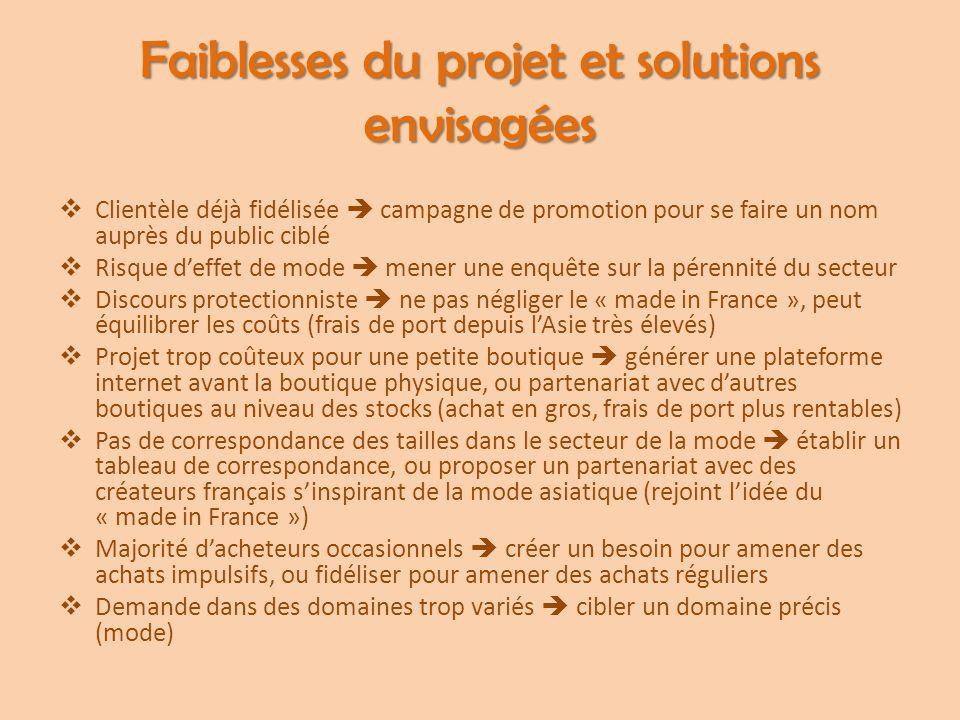 Faiblesses du projet et solutions envisagées  Clientèle déjà fidélisée  campagne de promotion pour se faire un nom auprès du public ciblé  Risque d