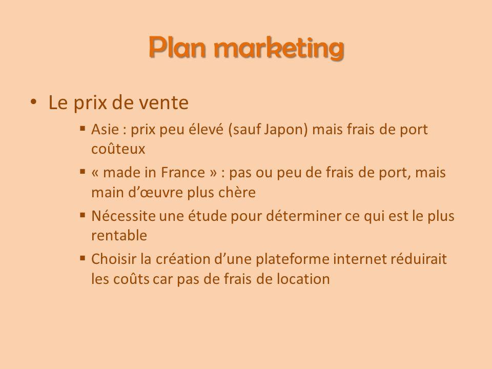 Plan marketing Le prix de vente  Asie : prix peu élevé (sauf Japon) mais frais de port coûteux  « made in France » : pas ou peu de frais de port, ma