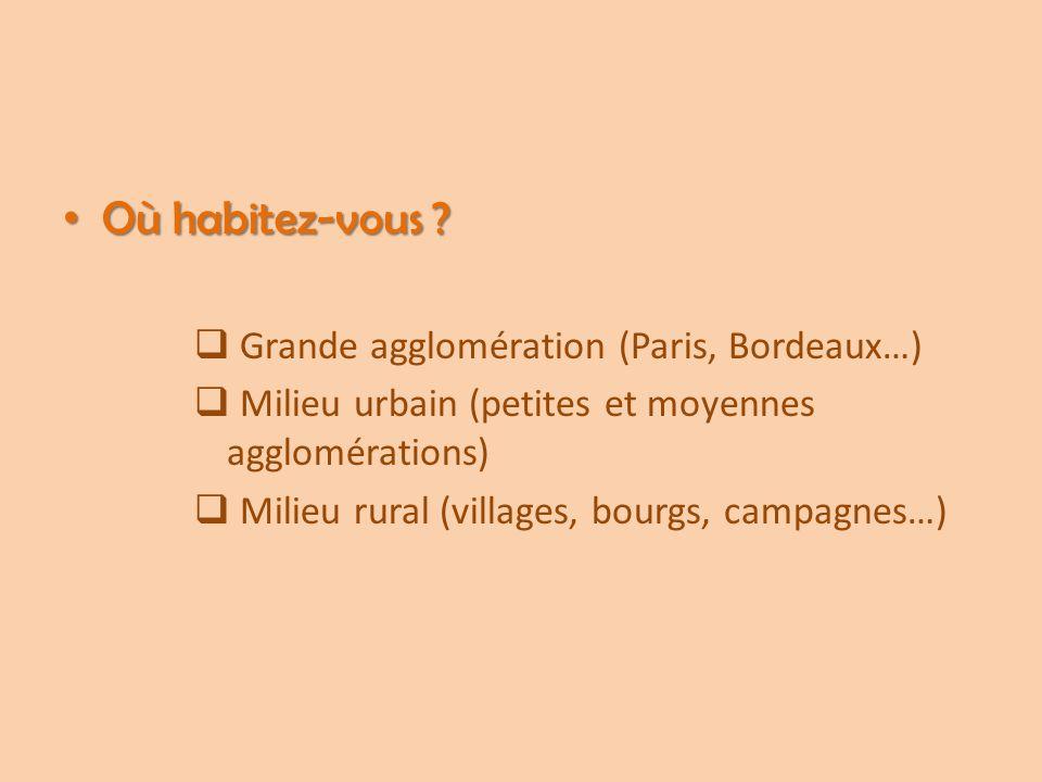 Où habitez-vous ? Où habitez-vous ?  Grande agglomération (Paris, Bordeaux…)  Milieu urbain (petites et moyennes agglomérations)  Milieu rural (vil