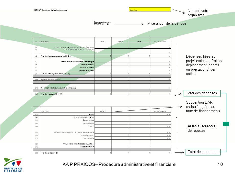 AA P PRAICOS– Procédure administrative et financière10 CAS DAR Compte de réalisation (en euros) Organisme : Dépenses et recettes PERIODE DU AU (1) DEP