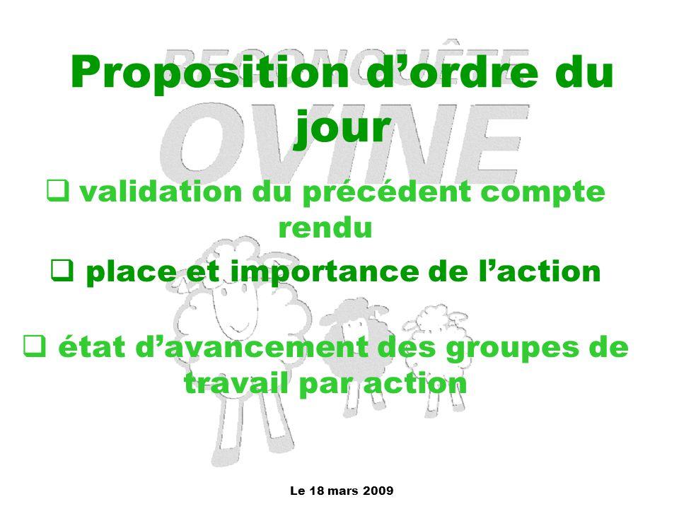 Le 18 mars 2009 Proposition d'ordre du jour  validation du précédent compte rendu  place et importance de l'action  état d'avancement des groupes d