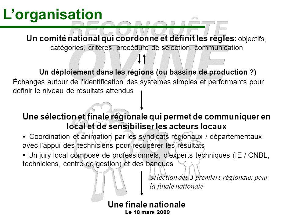 Le 18 mars 2009 L'organisation Une finale nationale Un comité national qui coordonne et définit les règles : objectifs, catégories, critères, procédur