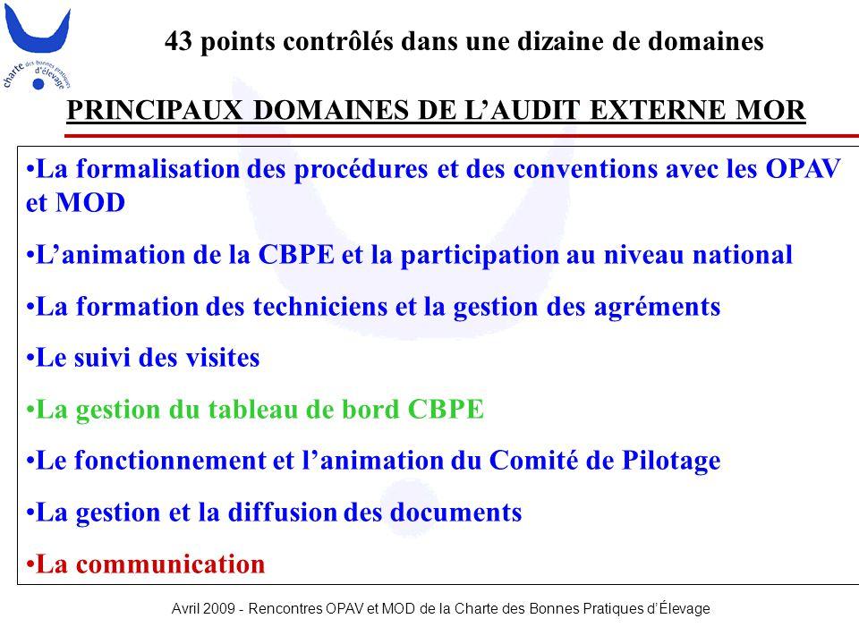 Avril 2009 - Rencontres OPAV et MOD de la Charte des Bonnes Pratiques d'Élevage 43 points contrôlés dans une dizaine de domaines La formalisation des