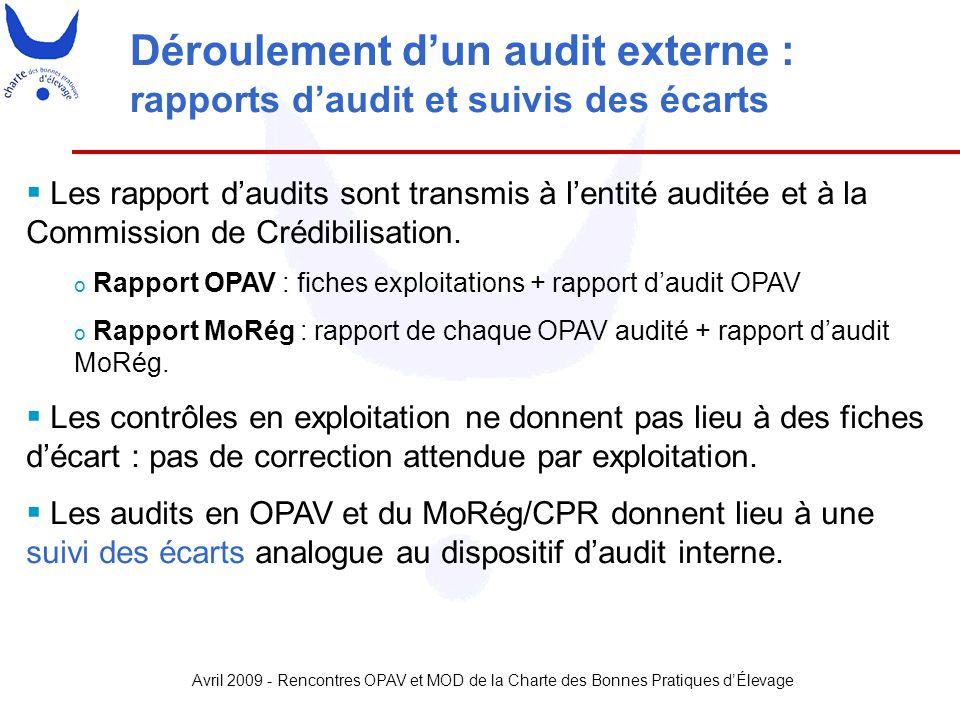 Avril 2009 - Rencontres OPAV et MOD de la Charte des Bonnes Pratiques d'Élevage Déroulement d'un audit externe : rapports d'audit et suivis des écarts
