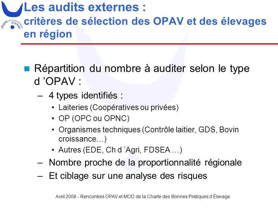 Avril 2009 - Rencontres OPAV et MOD de la Charte des Bonnes Pratiques d'Élevage Les audits externes : critères de sélection des OPAV et des élevages e