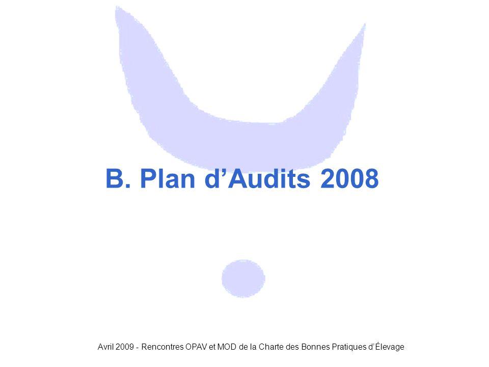 Avril 2009 - Rencontres OPAV et MOD de la Charte des Bonnes Pratiques d'Élevage B. Plan d'Audits 2008