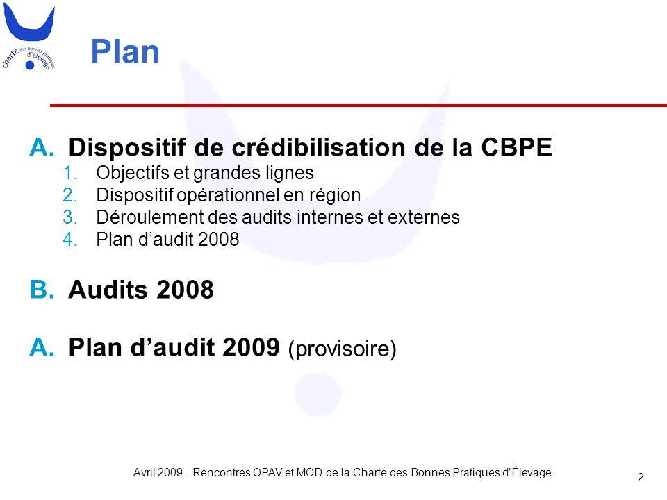 Avril 2009 - Rencontres OPAV et MOD de la Charte des Bonnes Pratiques d'Élevage 2 Plan  Dispositif de crédibilisation de la CBPE 1.Objectifs et gran