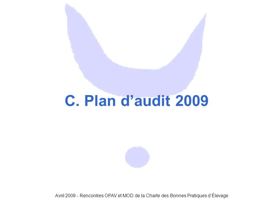 Avril 2009 - Rencontres OPAV et MOD de la Charte des Bonnes Pratiques d'Élevage C. Plan d'audit 2009