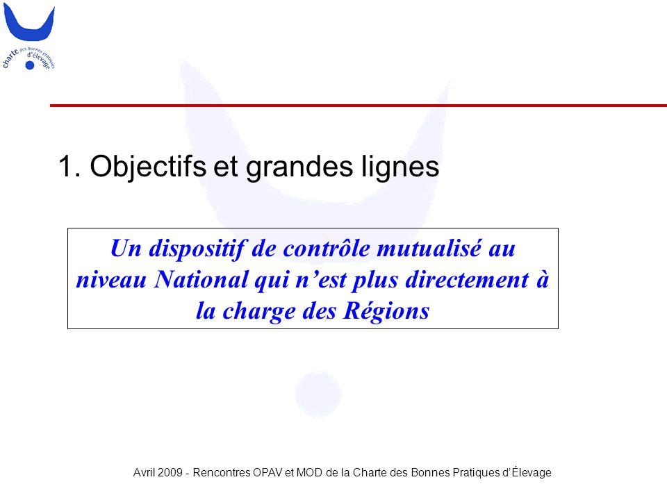 Avril 2009 - Rencontres OPAV et MOD de la Charte des Bonnes Pratiques d'Élevage 1. Objectifs et grandes lignes Un dispositif de contrôle mutualisé au