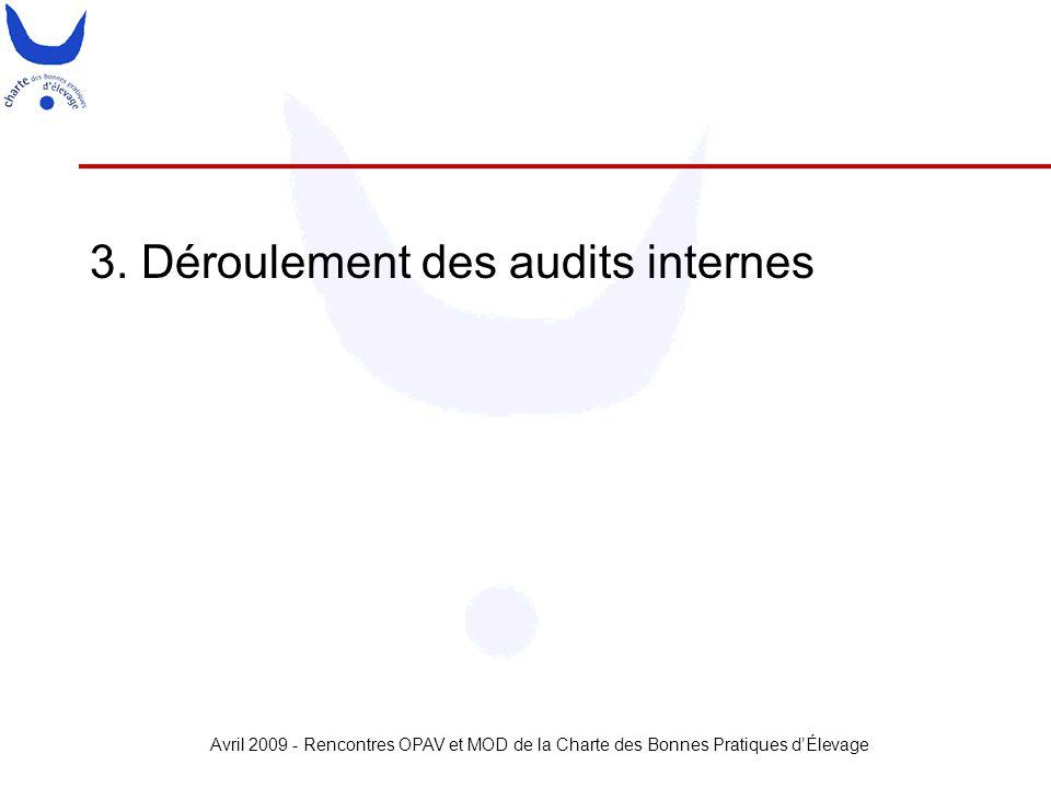 Avril 2009 - Rencontres OPAV et MOD de la Charte des Bonnes Pratiques d'Élevage 3. Déroulement des audits internes