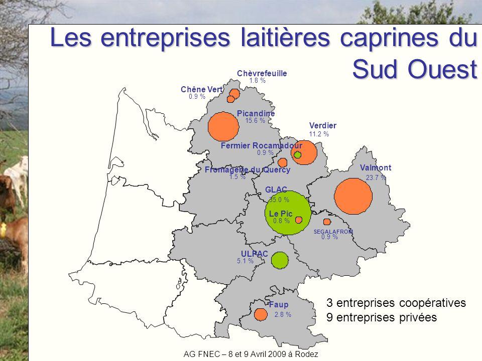 AG FNEC – 8 et 9 Avril 2009 à Rodez Titre de la manifestation Les entreprises laitières caprines du Sud Ouest 0.9 % 35.0 % 1.5 % 11.2 % 1.8 % 0.8 % 23
