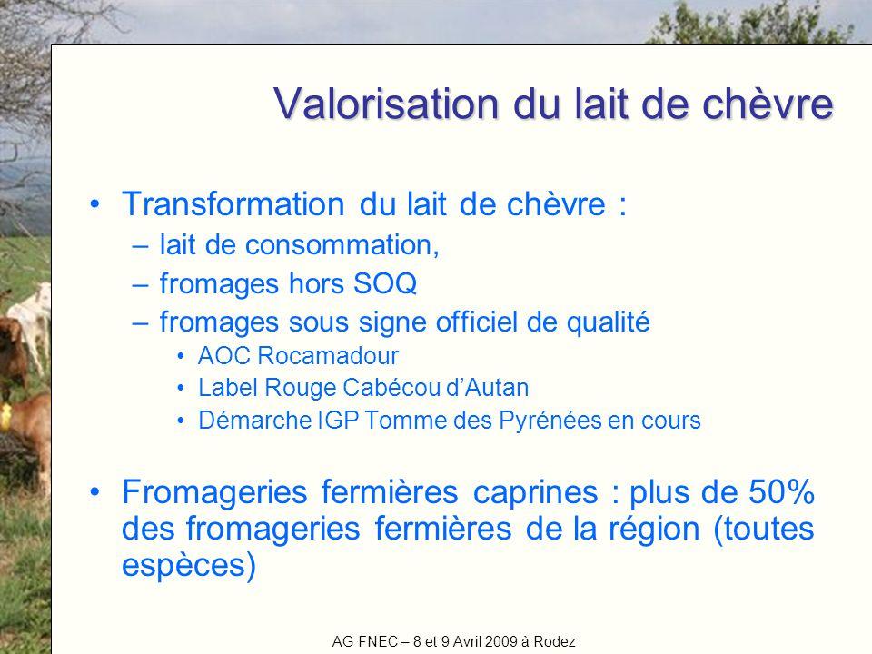 AG FNEC – 8 et 9 Avril 2009 à Rodez Titre de la manifestation Valorisation du lait de chèvre Transformation du lait de chèvre : –lait de consommation,