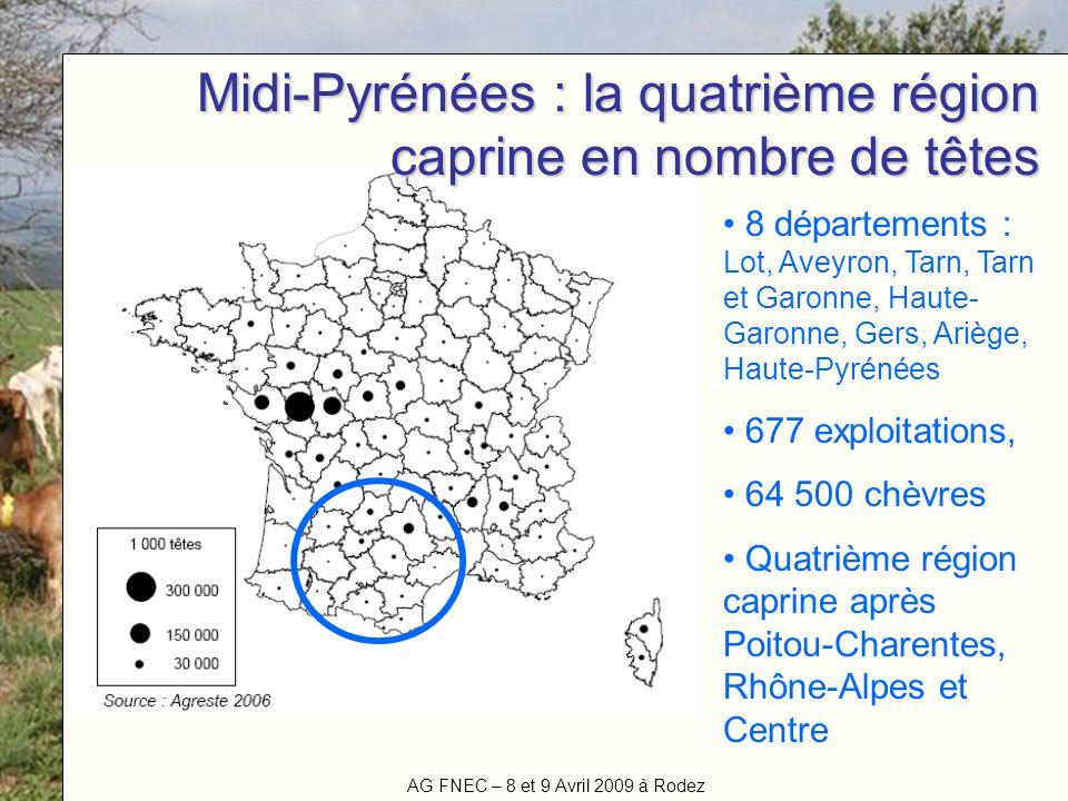 AG FNEC – 8 et 9 Avril 2009 à Rodez Titre de la manifestation Le poids de Midi-Pyrénées dans les régions laitières et fermières Lait livré et transformé à la ferme (en Millions de Litres) Part lait livré (%) Poids de la région dans les livraisons nationales Poids de la région dans les fabrications fermières nationales Lait (%) Eleveurs (%) Lait (%) Eleveurs (%) Poitou-Charentes Centre Pays de la Loire Rhône-Alpes Midi Pyrénées Aquitaine Bourgogne Autres régions 204 65.9 59.6 56.7 41.8 12.6 13.3 36.8 97 58 96 53 78 88 27 56 51 10 15 8 3 1 5 41 15 10 14 7 3 2 7 6 28 2 27 9 2 10 17 5 15 1 35 6 2 12 24 Total national490.680100 Chiffres clés 2007-GEB