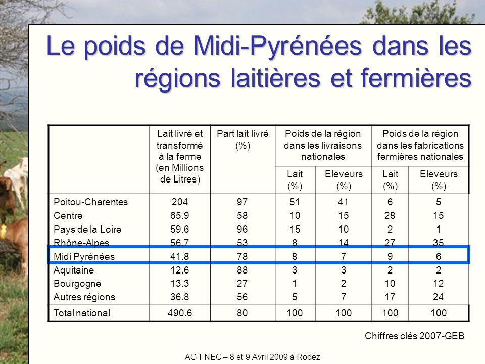 AG FNEC – 8 et 9 Avril 2009 à Rodez Titre de la manifestation Le poids de Midi-Pyrénées dans les régions laitières et fermières Lait livré et transfor