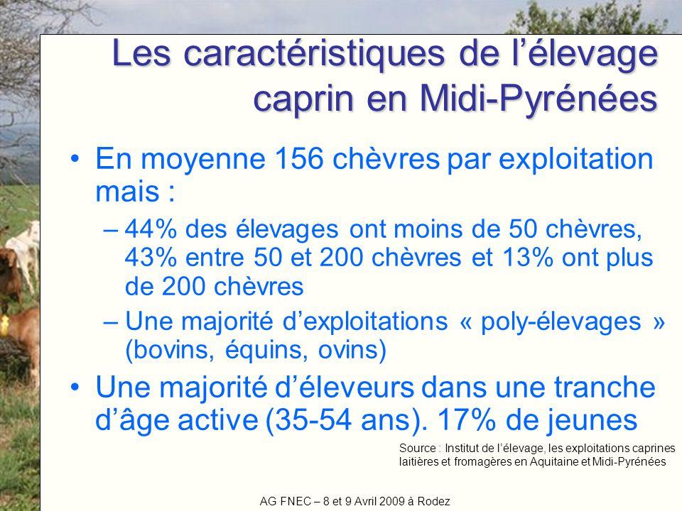 AG FNEC – 8 et 9 Avril 2009 à Rodez Titre de la manifestation Evolution du litrage collecté en Midi Pyrénées + 70% du litrage + 7% des producteurs La zone nord concentre : 90% des producteurs dont 55% en Aveyron 93% des volumes collectés dont 63% en Aveyron Source : enquête CILAISUD caprin