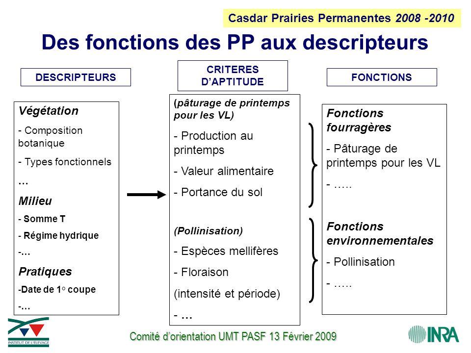 Comité d'orientation UMT PASF 13 Février 2009 Fonctions fourragères - Pâturage de printemps pour les VL - ….. Fonctions environnementales - Pollinisat