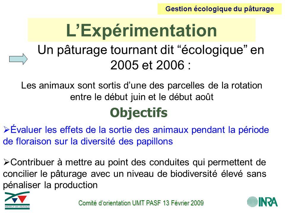 """Comité d'orientation UMT PASF 13 Février 2009 Un pâturage tournant dit """"écologique"""" en 2005 et 2006 : Les animaux sont sortis d'une des parcelles de l"""