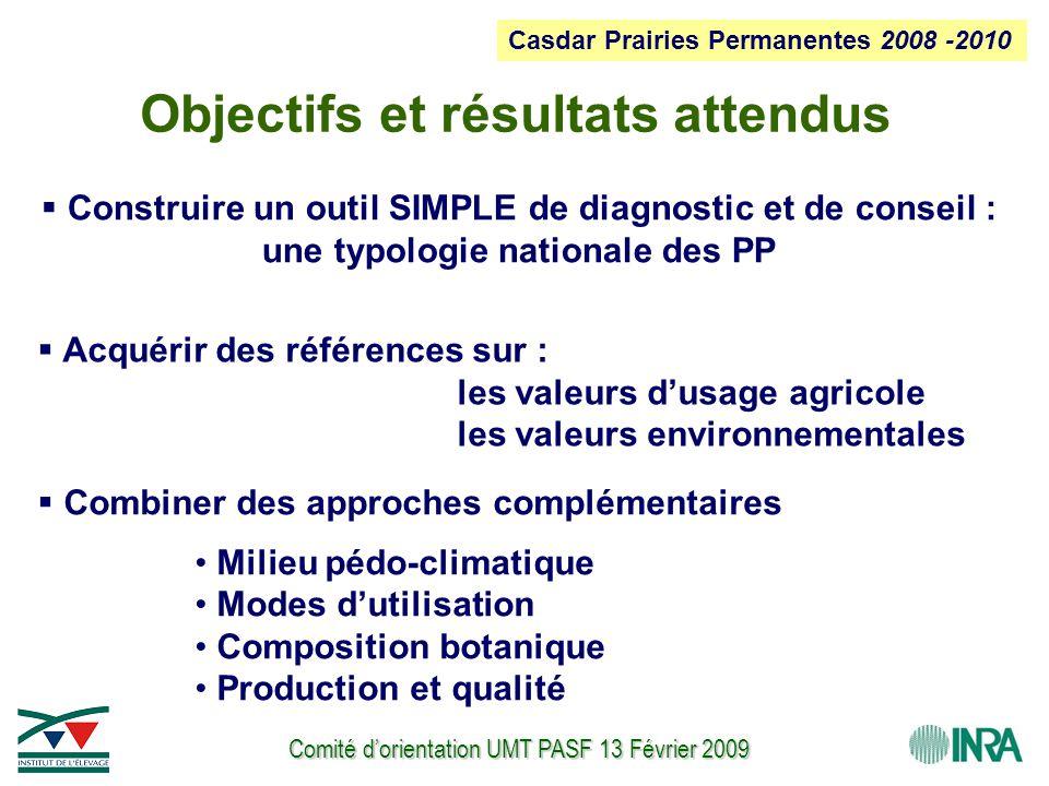 Comité d'orientation UMT PASF 13 Février 2009  Combiner des approches complémentaires Milieu pédo-climatique Modes d'utilisation Composition botaniqu