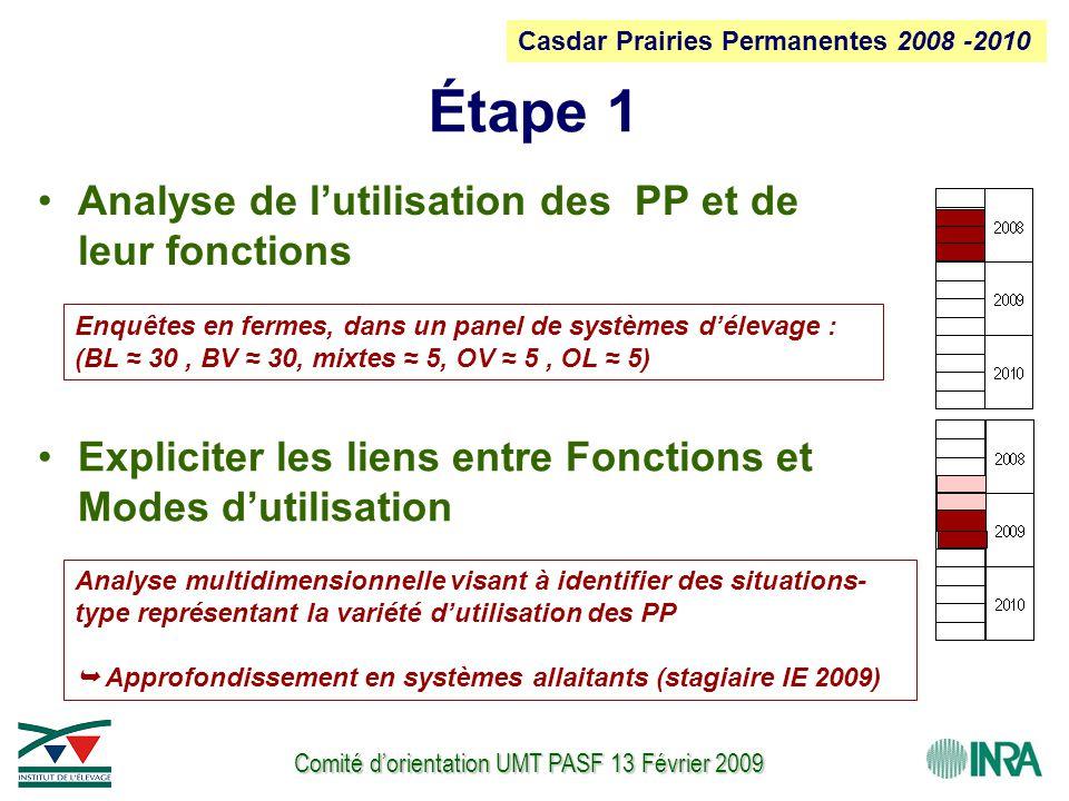 Comité d'orientation UMT PASF 13 Février 2009 Étape 1 Analyse de l'utilisation des PP et de leur fonctions Enquêtes en fermes, dans un panel de systèm