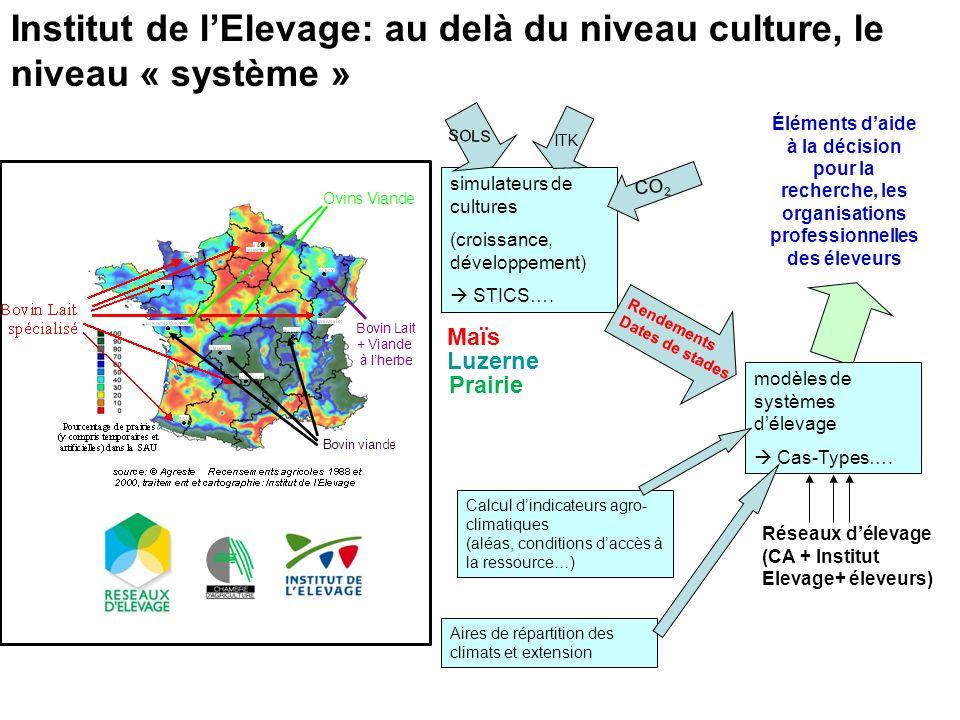 3 Colloque 17-18 juin Versailles Analyse des évolutions passées dans l'étude STICS….