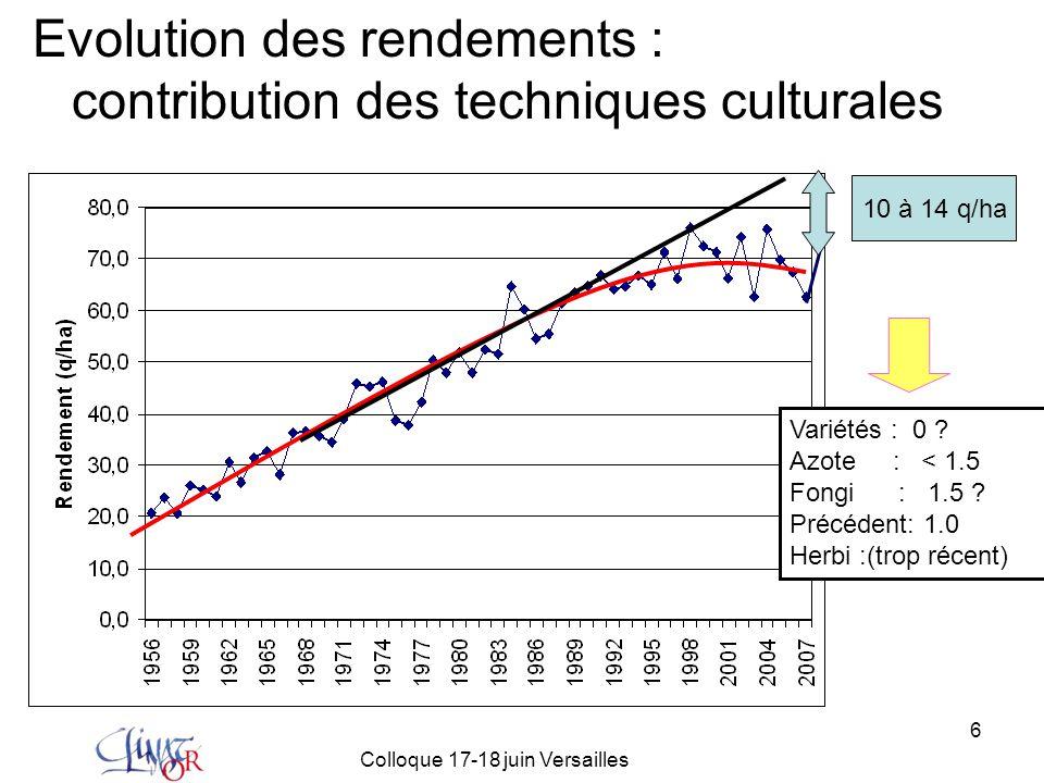 7 Colloque 17-18 juin Versailles Production de biomasse à la floraison (rend compte de la mise en place du nombre de grains) Rennes (35) Pénalisée significativement dans la plupart des régions sauf régions du nord ouest Pour les régions pénalisées, fort effet de la RU du sol ; pertes déjà importantes dans le futur proche si RU faible TOULOUSE (31) 2/2 12/2 22/2 3/3 13/3 23/3 2/4 12/4 22/4 2/5 12/5 198120012021204120612081 ANNEE - - - - - - - - Perte de MS RENNES (35) 2/2 12/2 22/2 3/3 13/3 23/3 2/4 12/4 22/4 2/5 12/5 198120012021204120612081 ANNEE -80% -70% -60% -50% -40% -30% -20% -10% 0% Perte de MS Date épi 1 cm