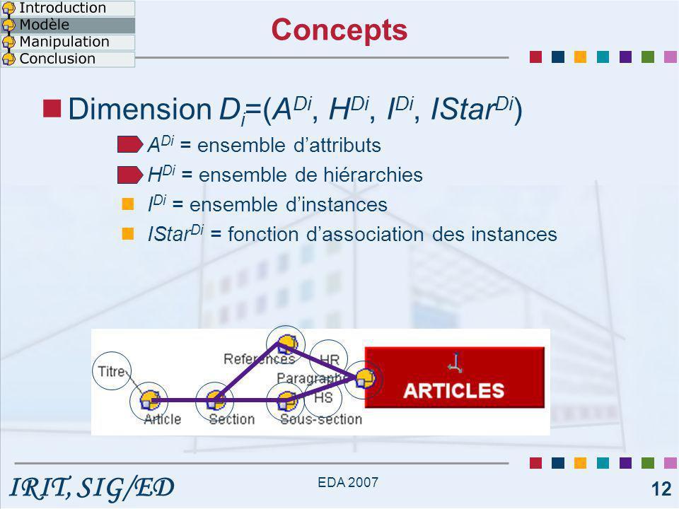 IRIT, SIG/ED EDA 2007 13 Concepts Dimension D i =(A Di, H Di, I Di, IStar Di ) A Di = ensemble d'attributs H Di = ensemble de hiérarchies Hiérarchies H i =(Param Hi, Weak Hi ) Param Hi = liste ordonnée de paramètres Weak Hi = association des attributs faibles Paramètre = niveau de granularité d'analyse (attribut) Attribut Faible = complément sémantique d'un paramètre