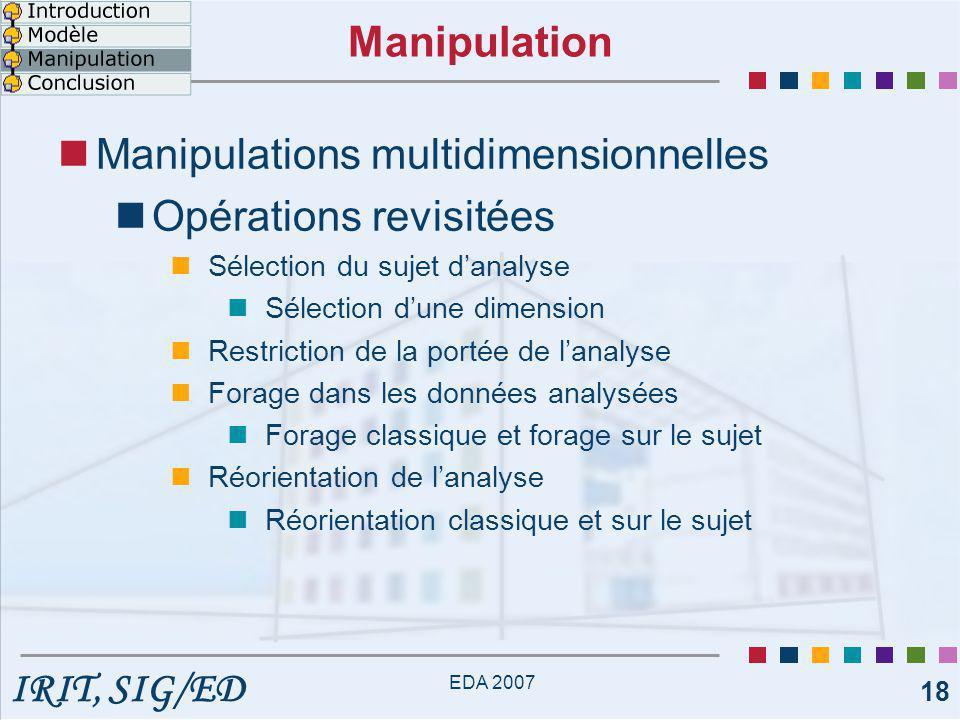 IRIT, SIG/ED EDA 2007 18 Manipulation Manipulations multidimensionnelles Opérations revisitées Sélection du sujet d'analyse Sélection d'une dimension Restriction de la portée de l'analyse Forage dans les données analysées Forage classique et forage sur le sujet Réorientation de l'analyse Réorientation classique et sur le sujet